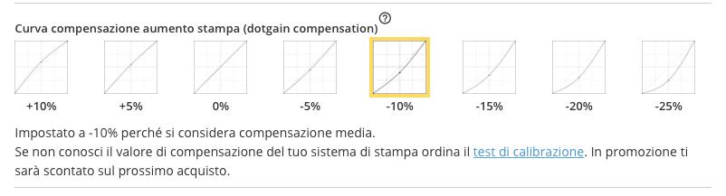 Curva di compensazione, dot gain, www.flexo24.com