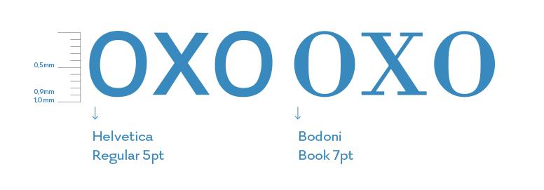 Smallest text size for flexo PDF.