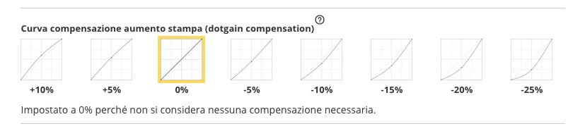 Valori compensazione punto stampa flexo
